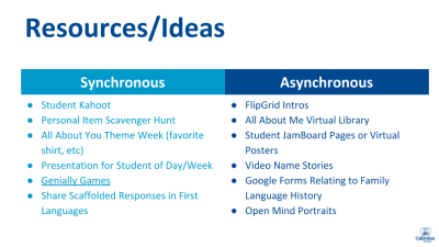 Resource Ideas chart comparing synchronous and asynchronous learning tools