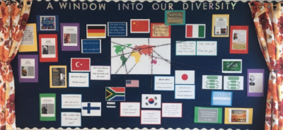 a bulletin board with the title A Window into our Diversity. The board has a map in the middle surrounded by flags, photos and information about various countries
