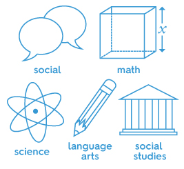 line drawing of icons for academic subjects that represent the five standards